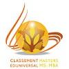 Eduniversal Ranking MSc in International Management