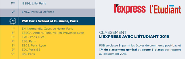 Classement école de commerce post-bac Paris School of Business Etudiant