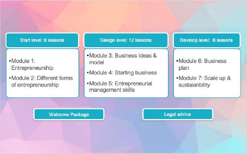 PSB lance une plateforme entrepreneuriat