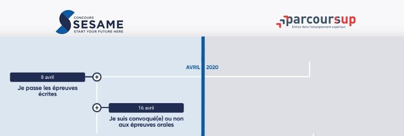 calendrier epreuves ecrites Sésame Parcoursup