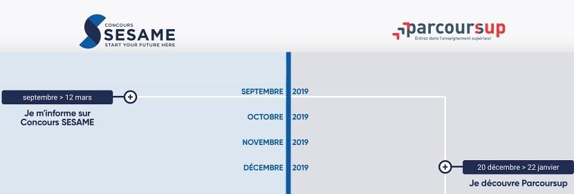 calendrier information parcoursup