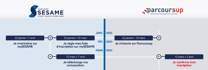 calendrier inscription parcoursup.jpg