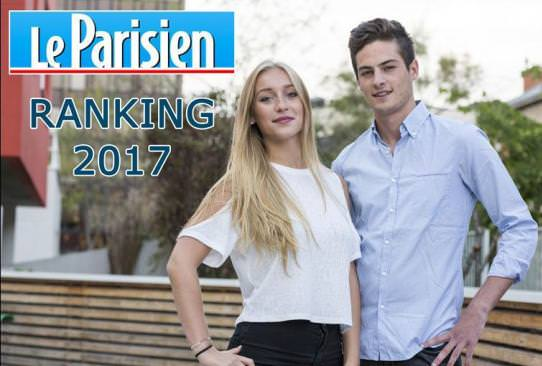 International BBA Ranking in Paris