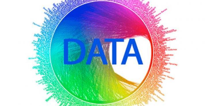 miniature data