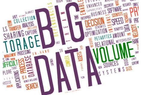 miniature big data